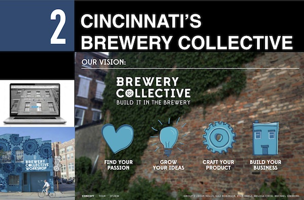 Another DAAP team's vision for the Cincinnati Brewery District
