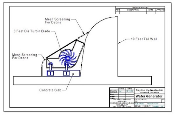 A detailed description of how the turbine works.