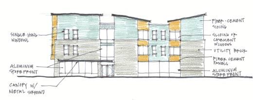 City Studios Architecture (CSA) Runs On Passion.